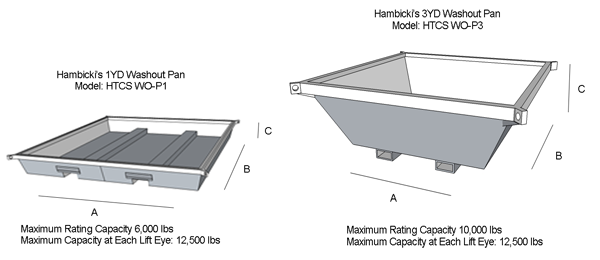 Concrete Washout Container Pan