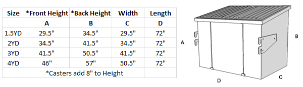 Side Load Container Dimensions